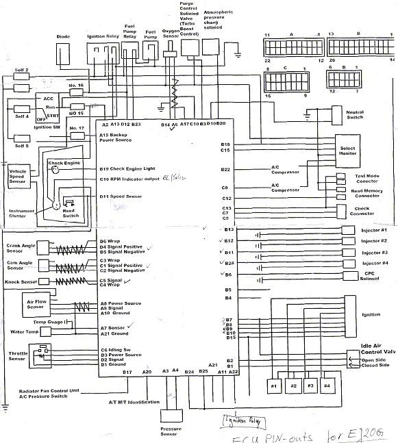 Tolle Subaru Legacy Ecu Schaltplan Zeitgenössisch - Elektrische ...